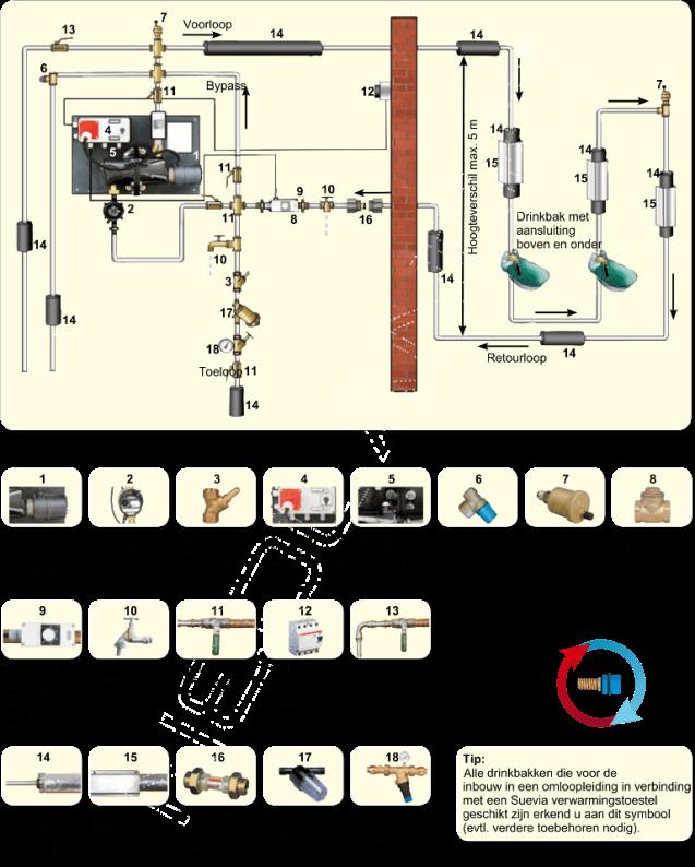 Opbouw rondpompsysteem warmwaterunit